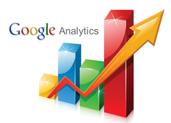 установка счётчика Google Analytics