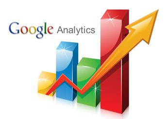 установка счётчика Google Analytics