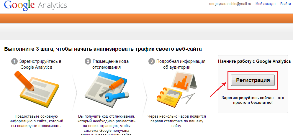счётчик Google Analytics