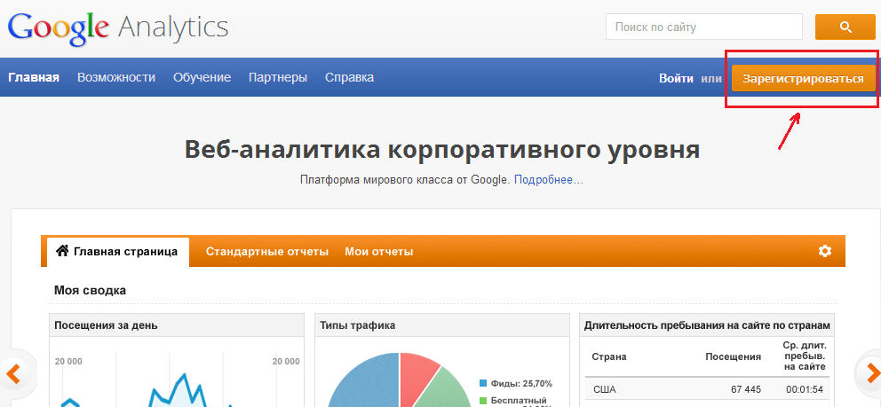 счётчик Google analytics
