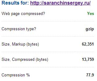 результаты компрессии страниц сайта