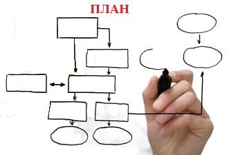 план привлечения поискового трафика
