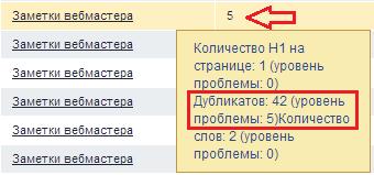 подсказка результатов анализа сайта