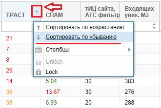 сортировка сайтов по трасту
