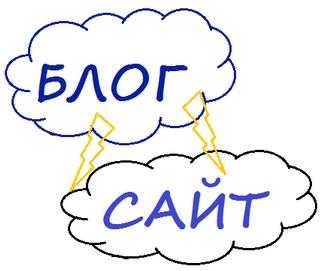 сайт и блог